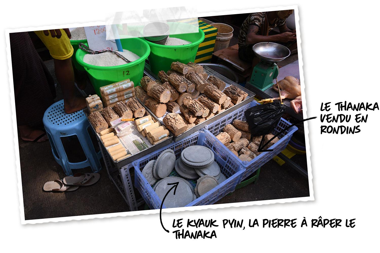 Les outils nécessaires au Thanaka