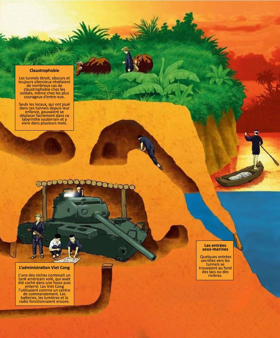Les claustrophobes dans les tunnels de Cu Chi