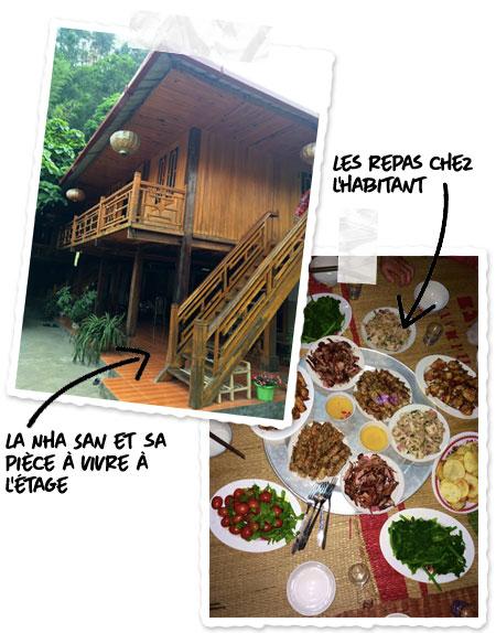 Les conditions de vie chez l'habitant au Vietnam