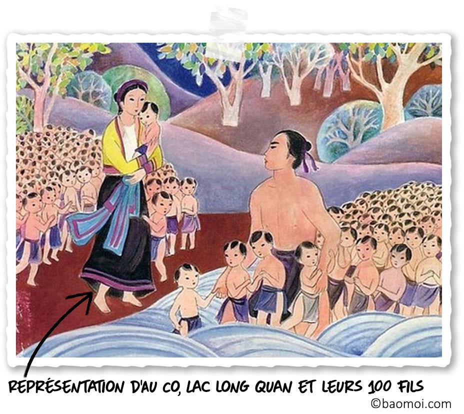 Lac Long Quan et Au Co, parents du premier roi Hung