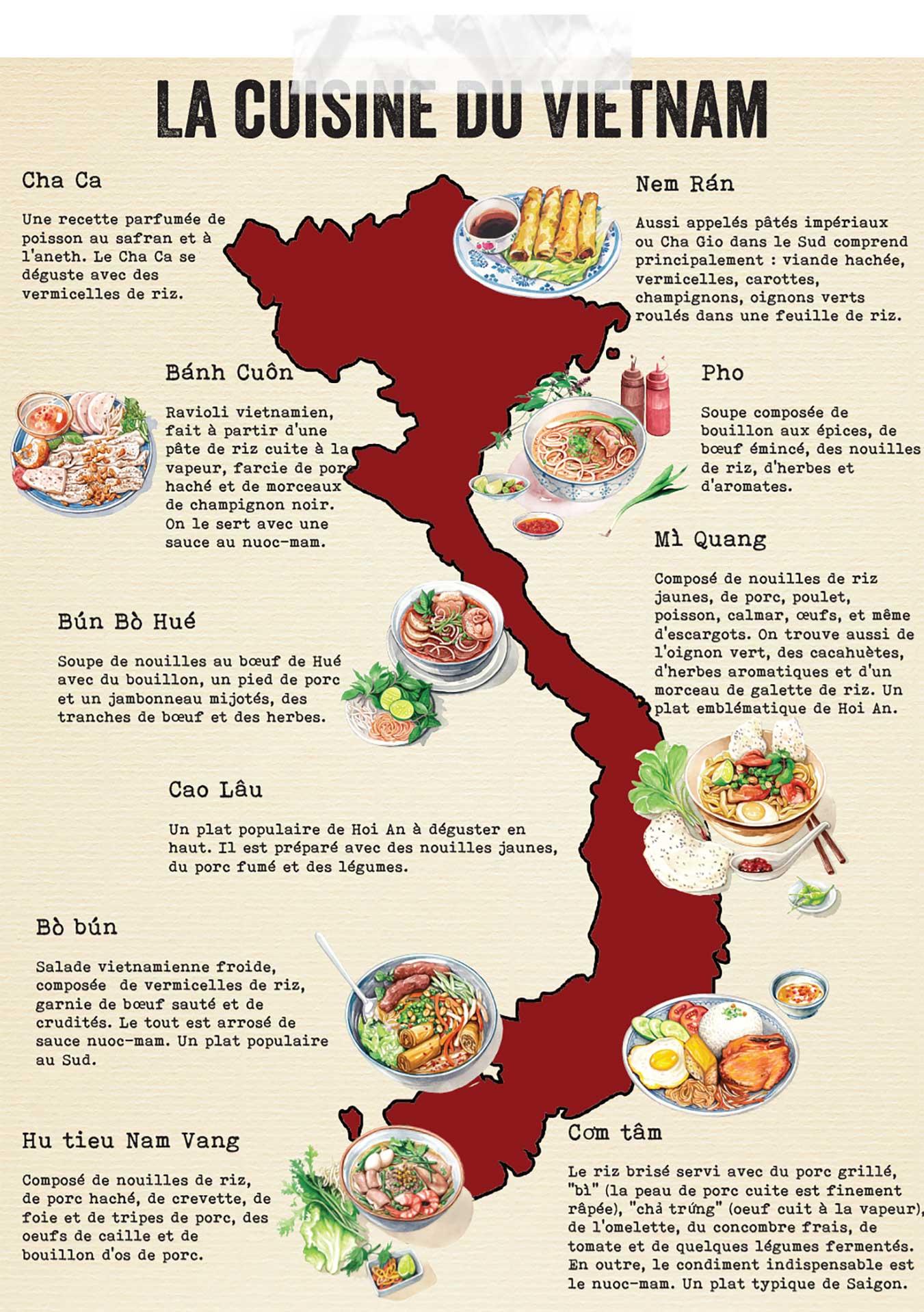 La gastronomie vietnamienne - Cuisines régionales